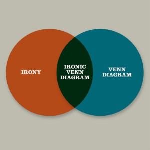 Venn Diagrams  a gallery on Flickr