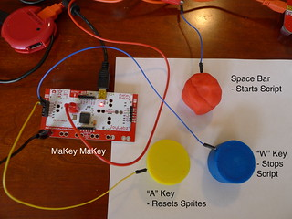 MaKey MaKey Labeled
