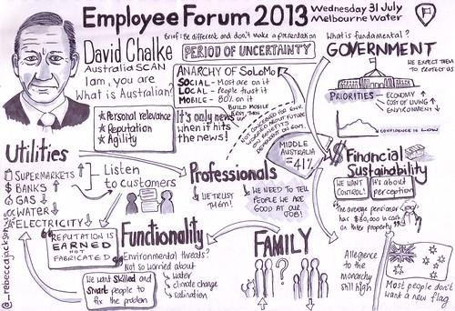 Employee Forum Sketchnotes David Chalke
