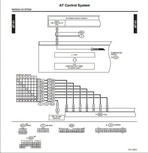 ('06'08) Wiring the reverse lights  questions  Subaru