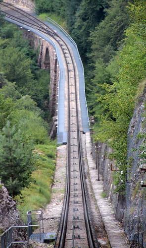 Schienenstrang.