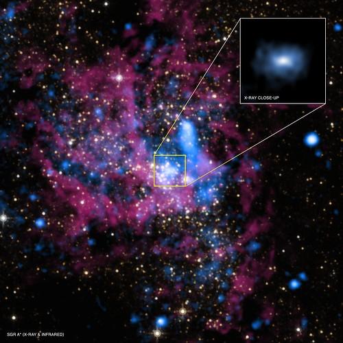Black Hole Rejects Food (NASA, Chandra, 08/29/13) by NASA's Marshall Space Flight Center