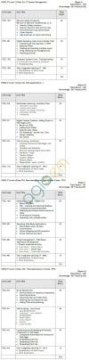 CBSE Vocational Syllabus forInformation Technology – NVEQ ITLevel 3and 4