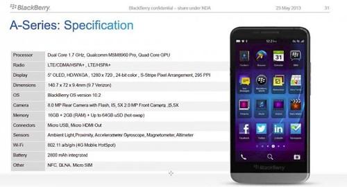 BlackBerry #A10