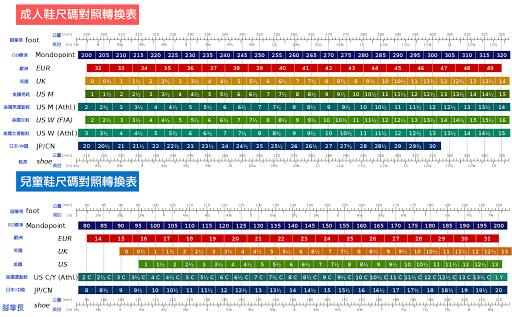鞋子尺碼換算表&鞋子尺碼大全查詢 (可下載)鞋尺碼樣板A4列印 | 計算0123456789