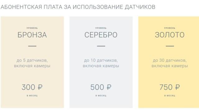 Тарифы на пользование Life Control с 1 июня 2017 года