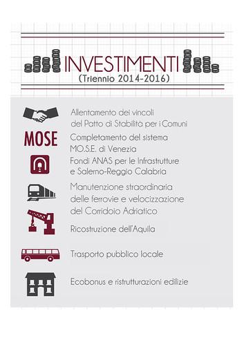 Investimenti by Palazzochigi