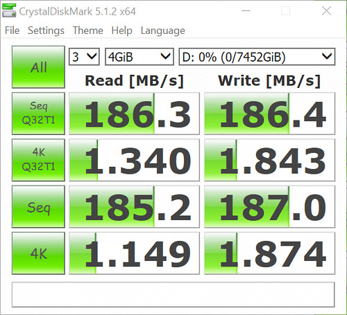 WD Red 8TB Crystal Mark 5 Result 4Gib