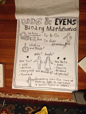 Geomancy visual aids: Odd and Even