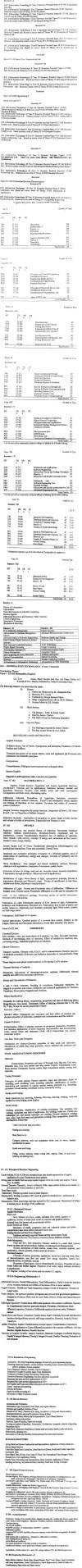 NSIT: Syllabus -Information Technology