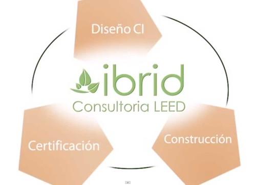 AC Arquitectura Sostenible y Consultora LEED para Interiores Comerciales