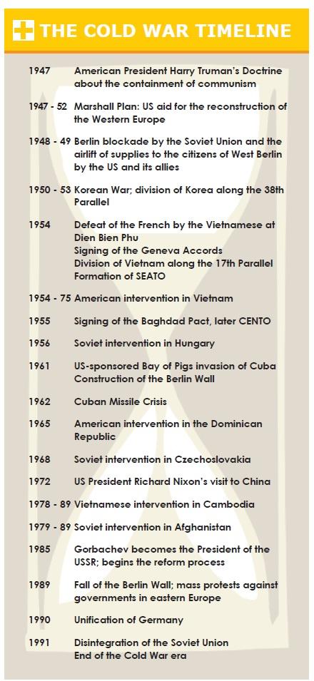NCERT Class XII Political Science IChapter 1 - The Cold War Era