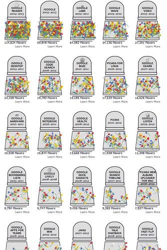 Slate's Google Graveyard