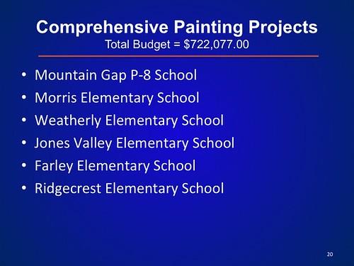 2014 Budget Amendment #1 Powerpoint Presentation