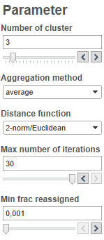 Tableau parameter for k-means
