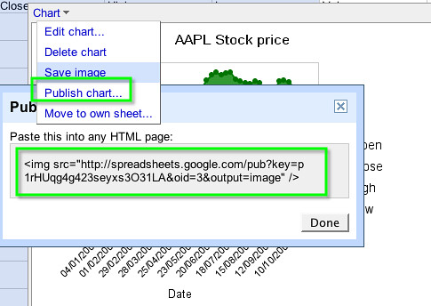 Visualising Financial Data In A Google Spreadsheet Motion Chart
