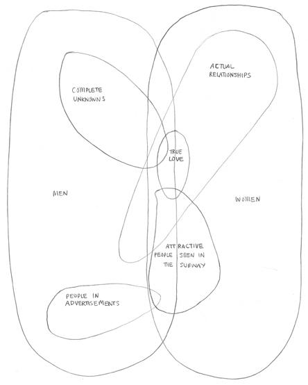 Romantic Destiny (2003) by David Byrne