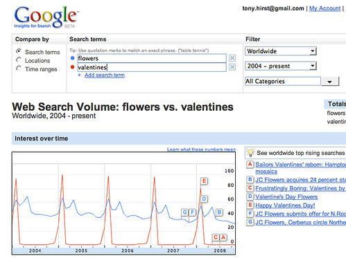 Playing With Google Search Data Trends – OUseful Info, the blog…