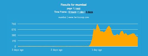 twitter-mumbai