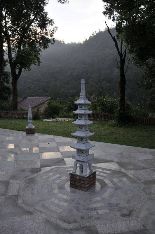 Bagua circle
