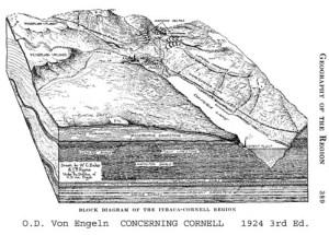 Chupacabra: geography waterfall diagram