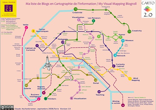 Map of visual thinkers blogs by name