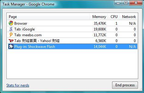 task_manager
