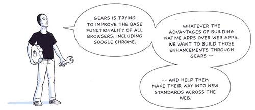 Google Chrome + Gears