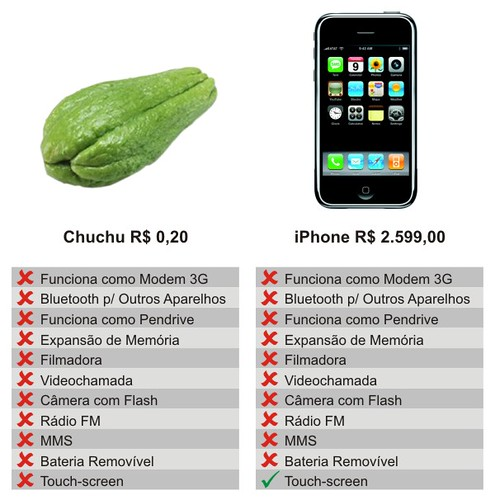 iphone vs chuchu