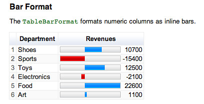 HTML Tables and the Data Web – OUseful Info, the blog…
