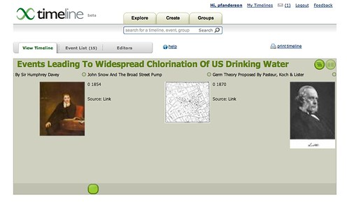Events Leading to Widespread Chlorination of US Water