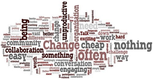 Wordle - My Age of Conversation Manifesto