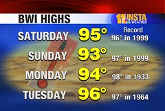 tt_bwi_heatwave_highs