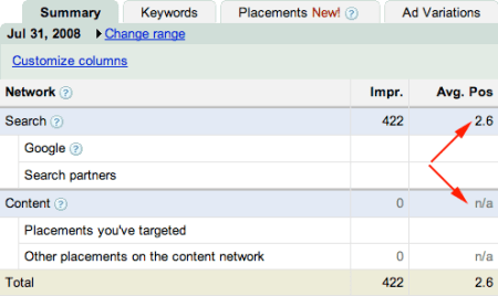 Google AdWords Avg CPC Gone?