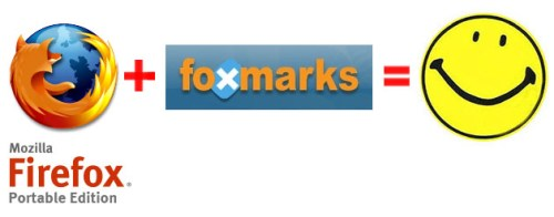 Foxmarks + Firefox = Happiness