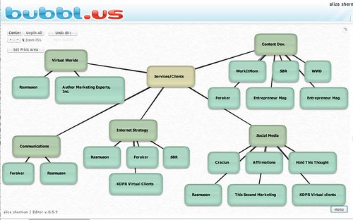 Services/Clients map - bubbl.us