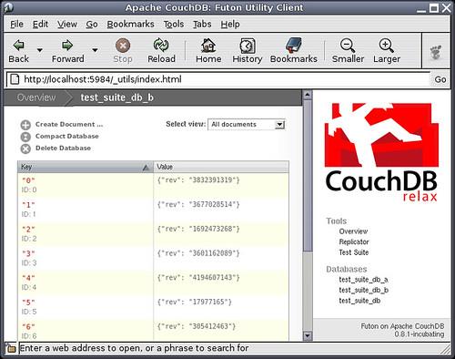 CouchDB test data