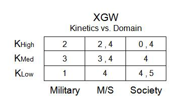 XGW Grid (slight update)