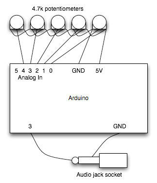 Schematic for this Auduino