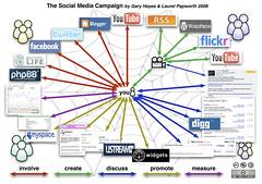 Social-Media-Campaign