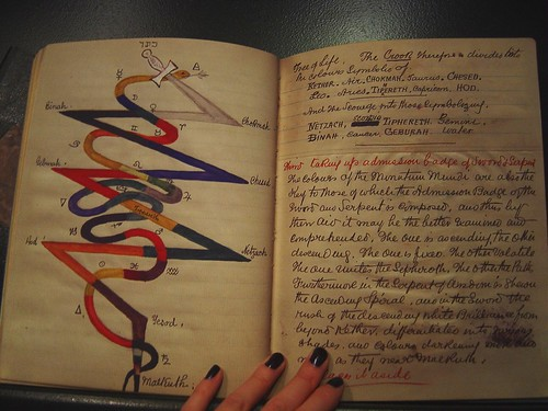 Golden Dawn Manuscripts and Where to Find Them