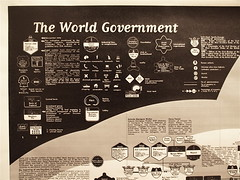 World Governments chart detail