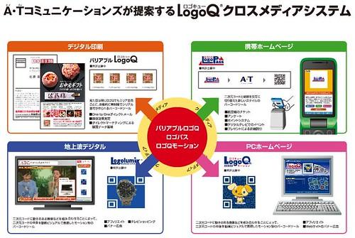 LogoQ解説