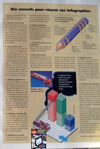Conseil pour une bonne infographie by you.