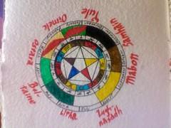 Pagan Wheel of the Year