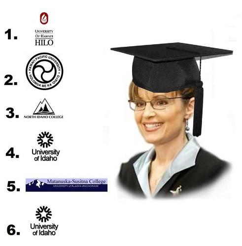 College Speech by Scholarly Sarah Palin
