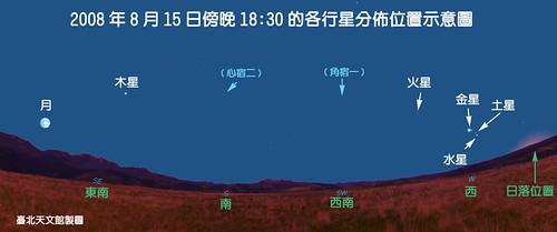 30的各行星分佈位置示意圖