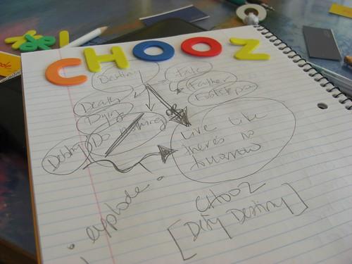 Chooz Letters