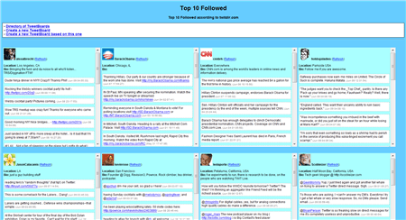tweetboards