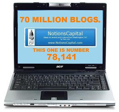 Blog Status Report